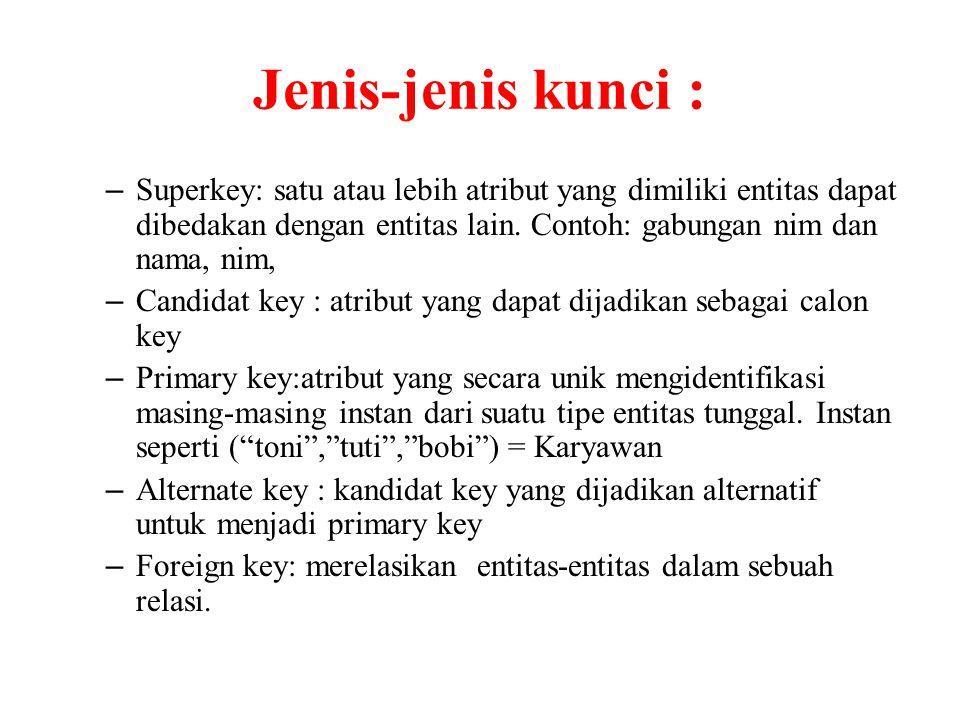 Jenis-jenis kunci : Superkey: satu atau lebih atribut yang dimiliki entitas dapat dibedakan dengan entitas lain. Contoh: gabungan nim dan nama, nim,