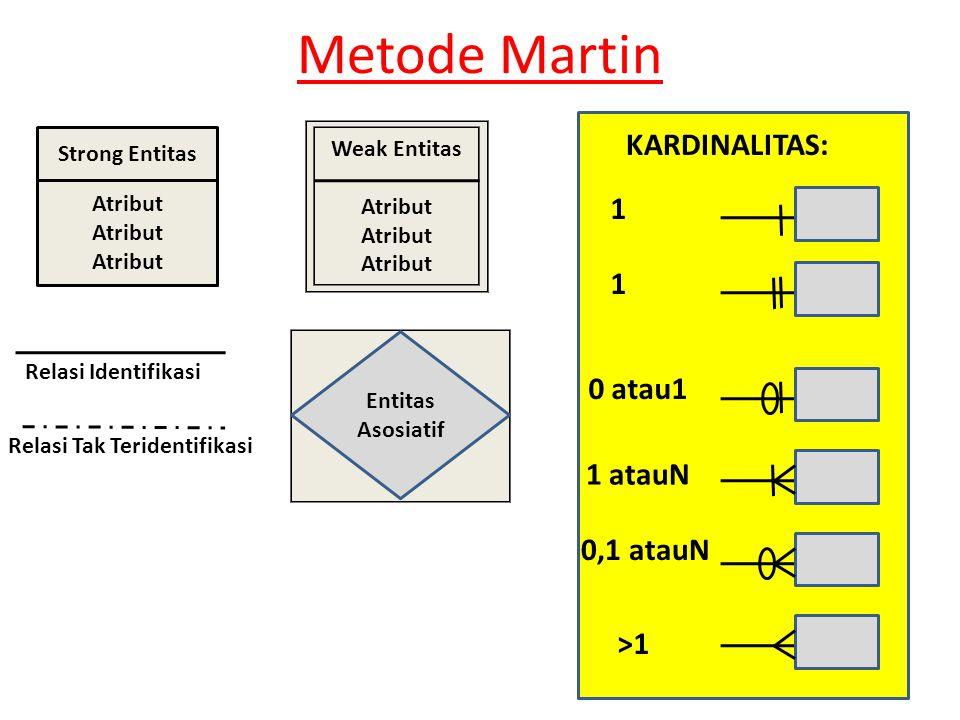 Metode Martin KARDINALITAS: 1 1 0 atau1 1 atauN 0,1 atauN >1