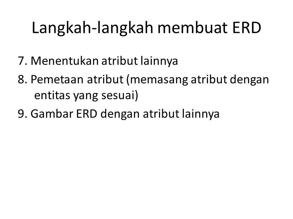 Langkah-langkah membuat ERD