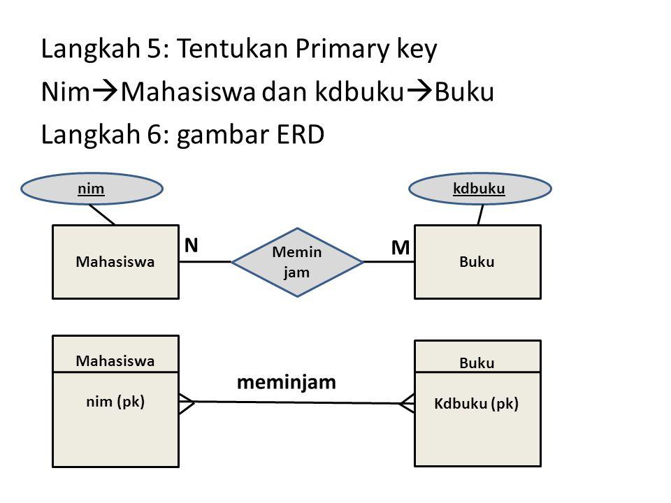 Langkah 5: Tentukan Primary key NimMahasiswa dan kdbukuBuku Langkah 6: gambar ERD