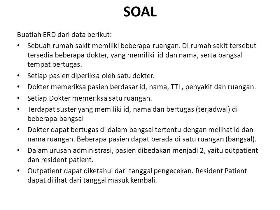 SOAL Buatlah ERD dari data berikut: