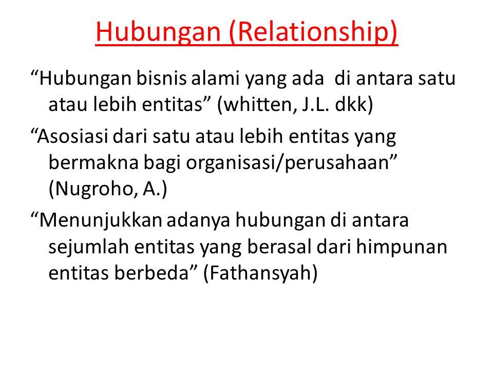 Hubungan (Relationship)