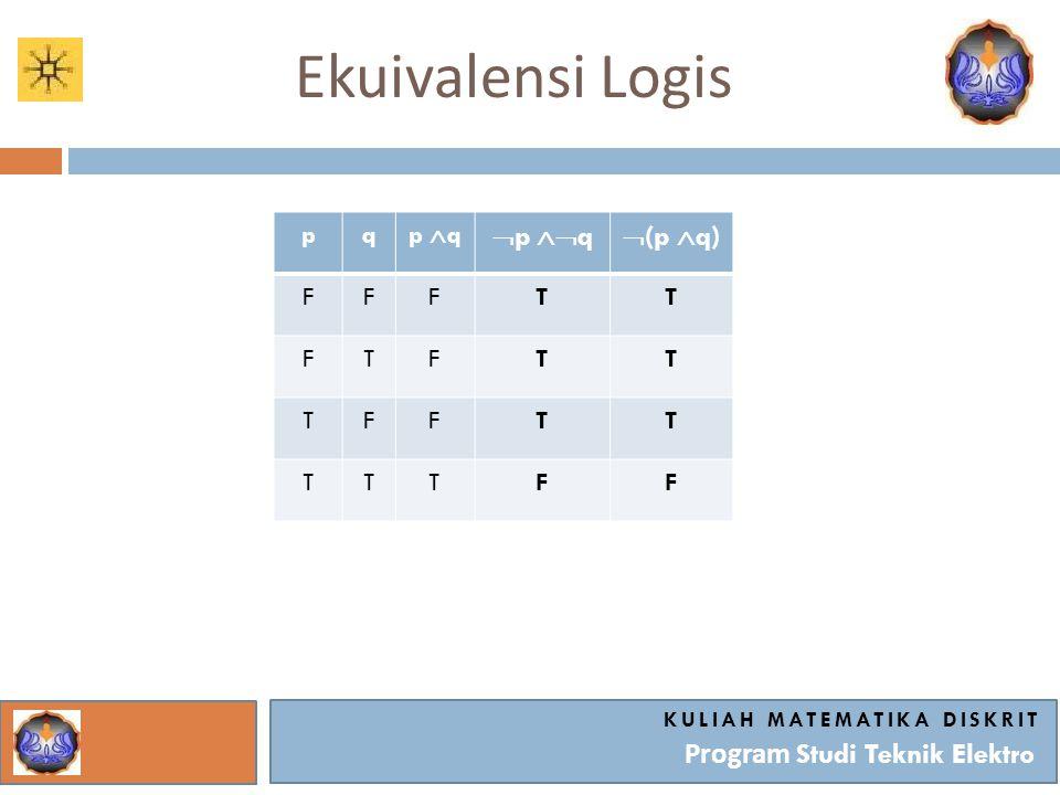 Kuliah matematika diskrit Program Studi Teknik Elektro