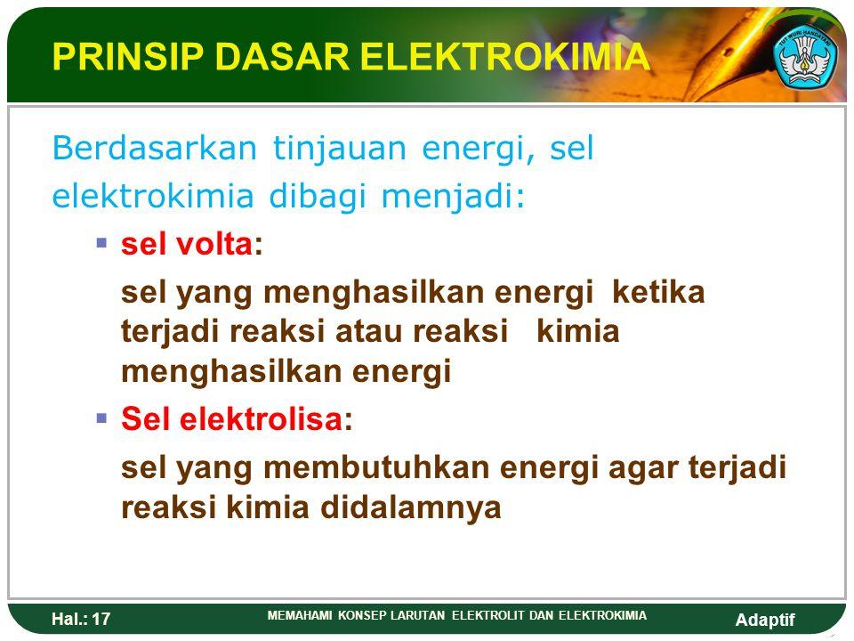 PRINSIP DASAR ELEKTROKIMIA