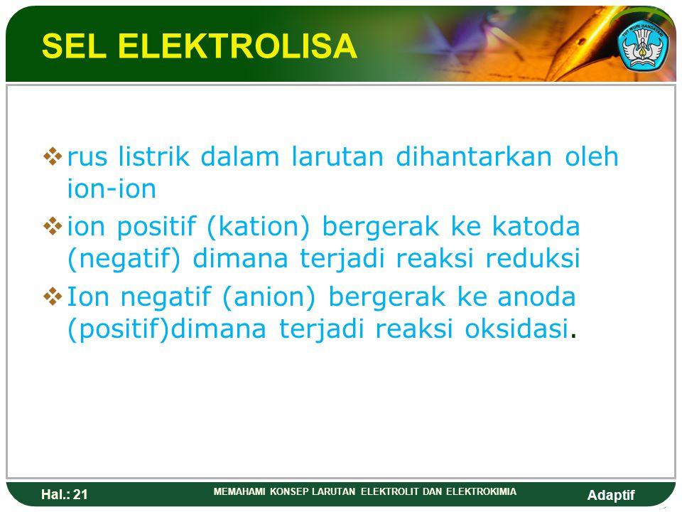 SEL ELEKTROLISA rus listrik dalam larutan dihantarkan oleh ion-ion