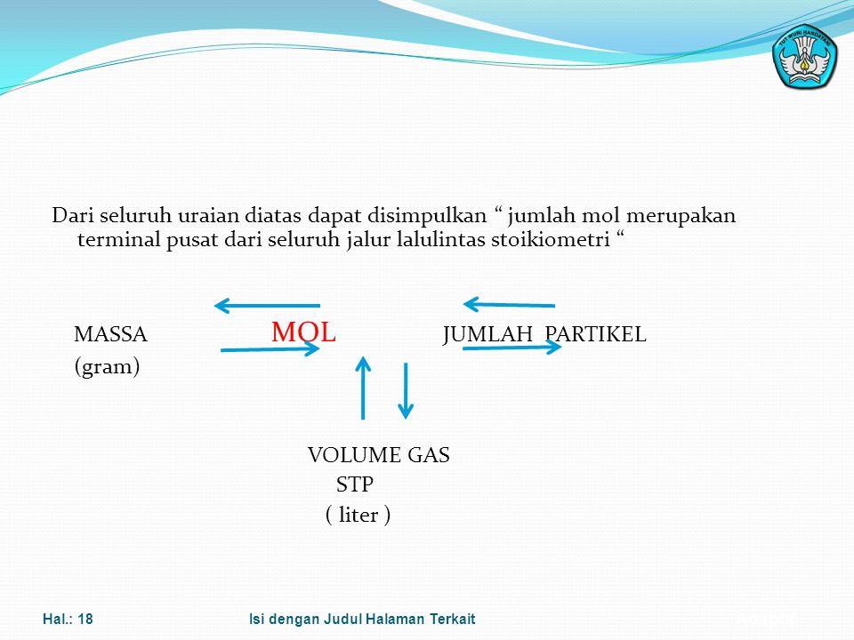 Dari seluruh uraian diatas dapat disimpulkan jumlah mol merupakan terminal pusat dari seluruh jalur lalulintas stoikiometri MASSA MOL JUMLAH PARTIKEL (gram) VOLUME GAS STP ( liter )