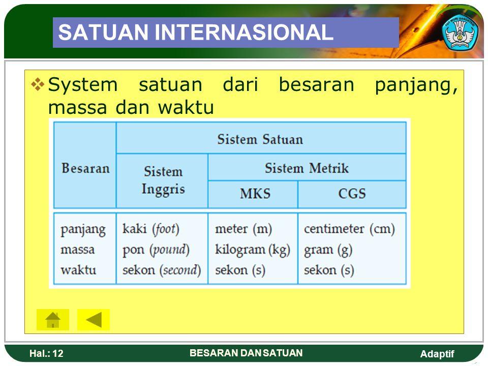 SATUAN INTERNASIONAL System satuan dari besaran panjang, massa dan waktu.
