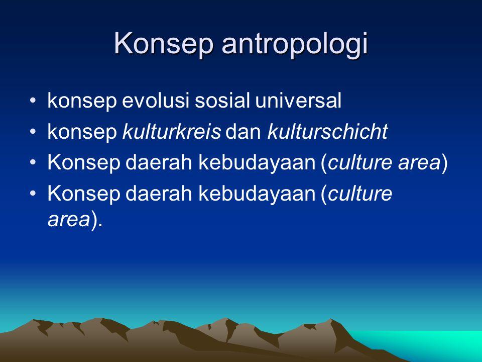 Konsep antropologi konsep evolusi sosial universal
