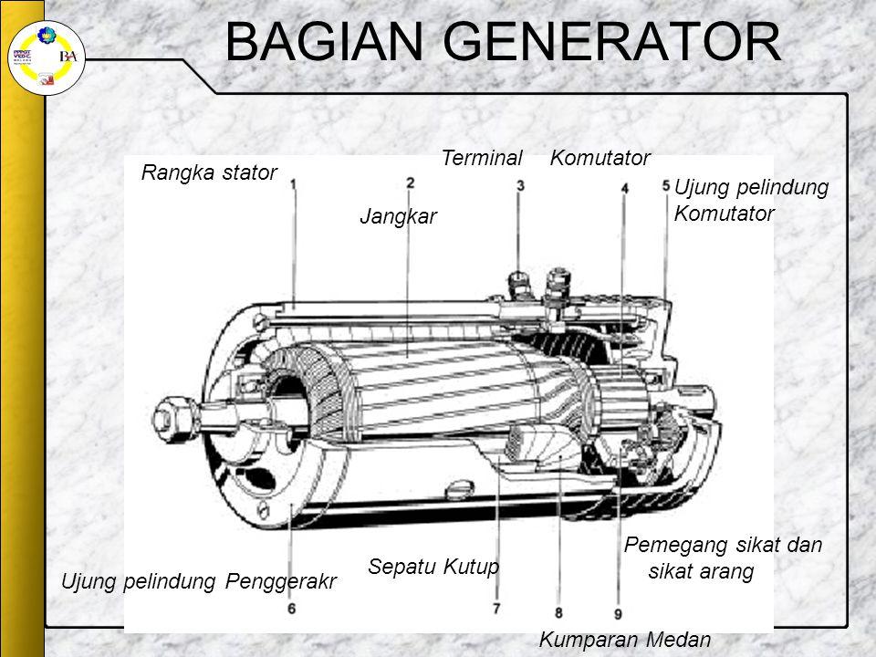 BAGIAN GENERATOR Terminal Komutator Rangka stator Ujung pelindung