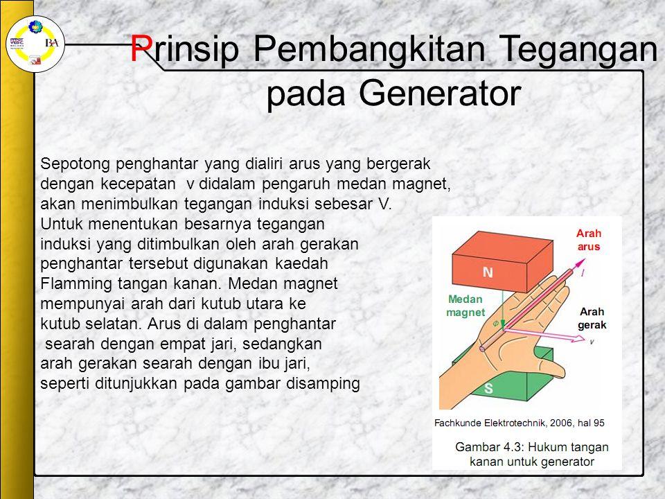 Prinsip Pembangkitan Tegangan pada Generator