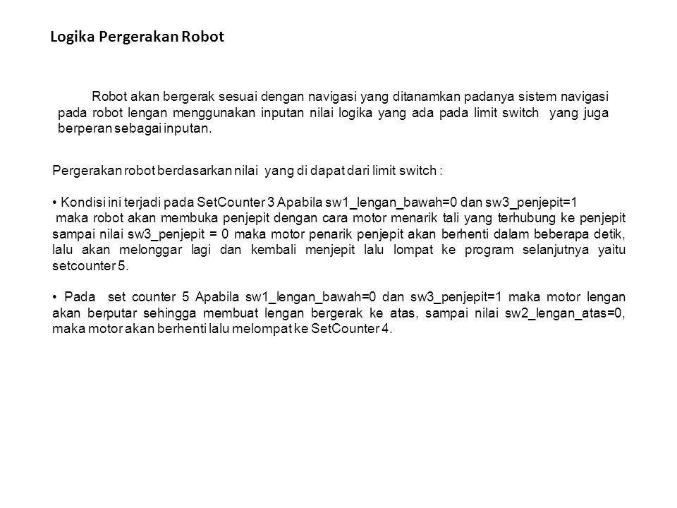 Logika Pergerakan Robot