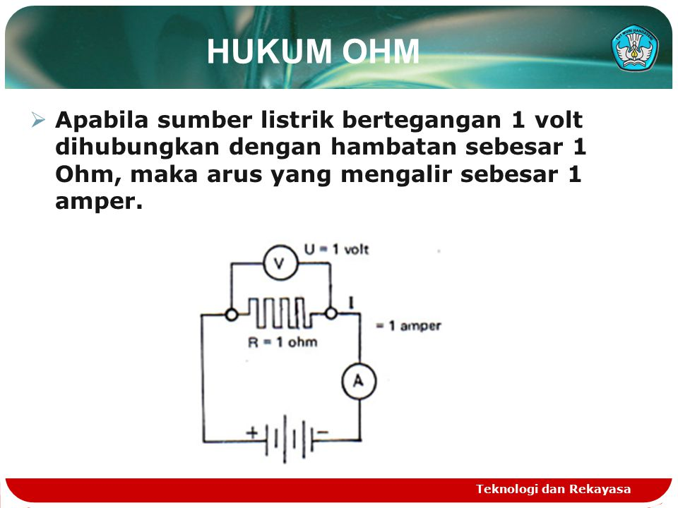 HUKUM OHM Apabila sumber listrik bertegangan 1 volt dihubungkan dengan hambatan sebesar 1 Ohm, maka arus yang mengalir sebesar 1 amper.