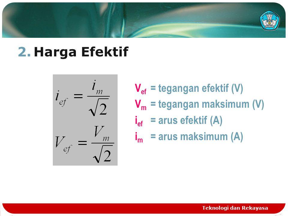 Harga Efektif Vef = tegangan efektif (V) Vm = tegangan maksimum (V) ief = arus efektif (A) im = arus maksimum (A)