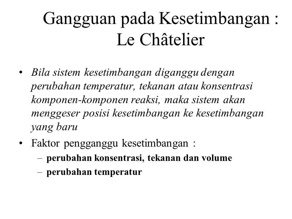 Gangguan pada Kesetimbangan : Le Châtelier