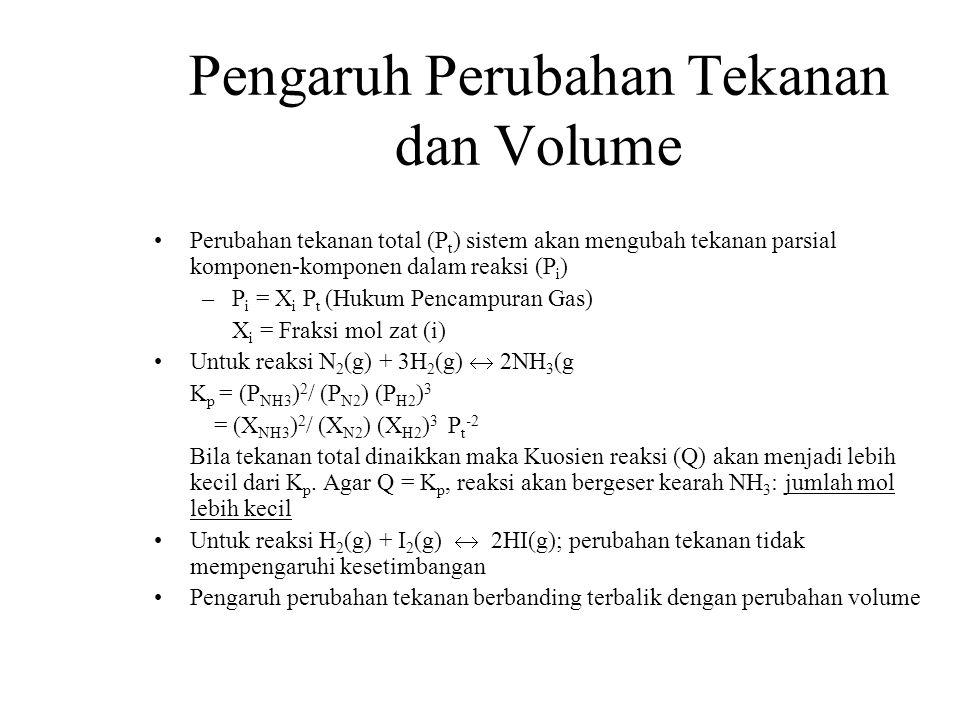 Pengaruh Perubahan Tekanan dan Volume