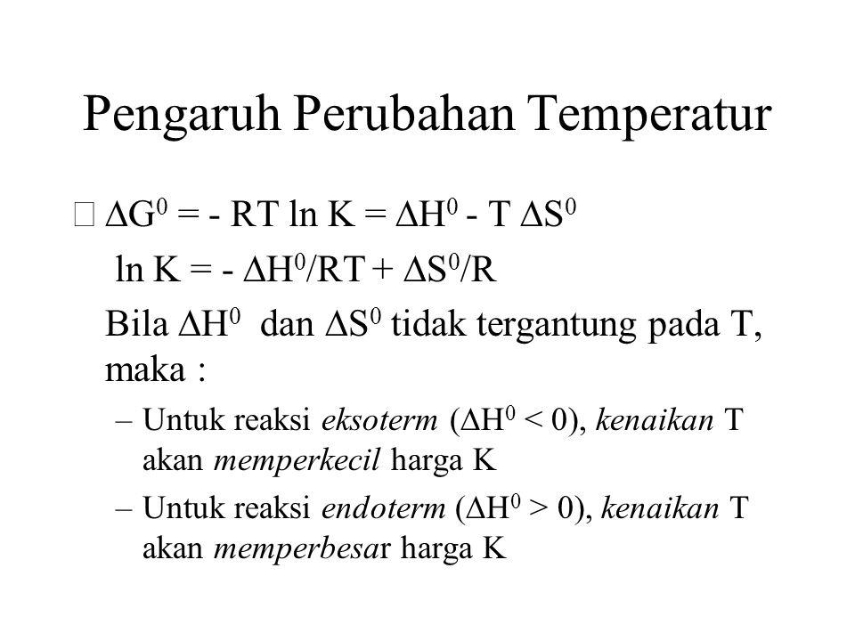 Pengaruh Perubahan Temperatur