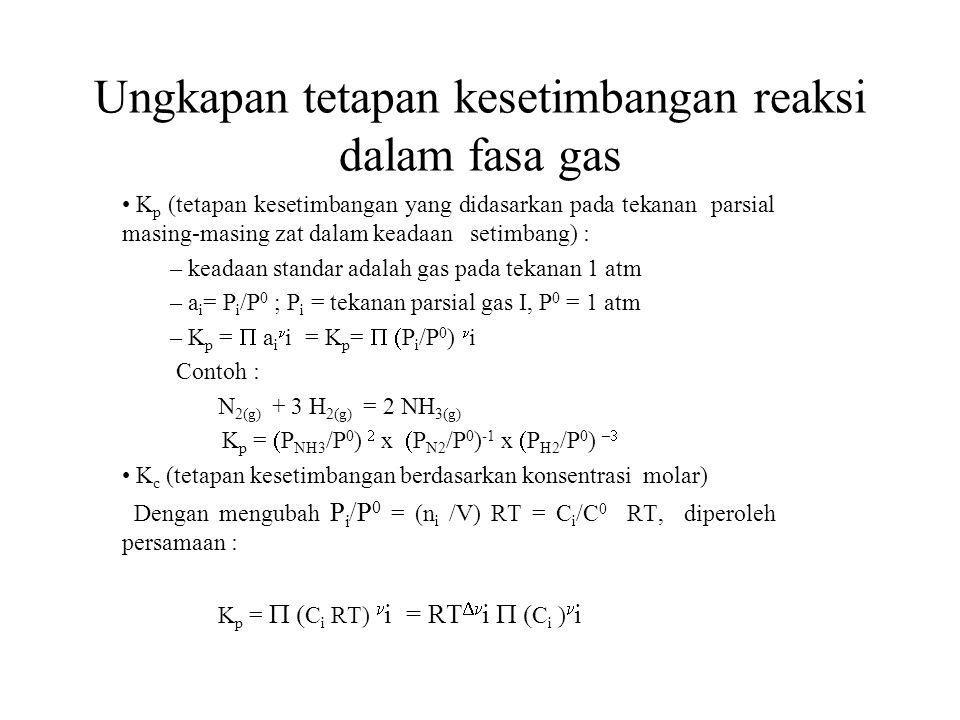 Ungkapan tetapan kesetimbangan reaksi dalam fasa gas