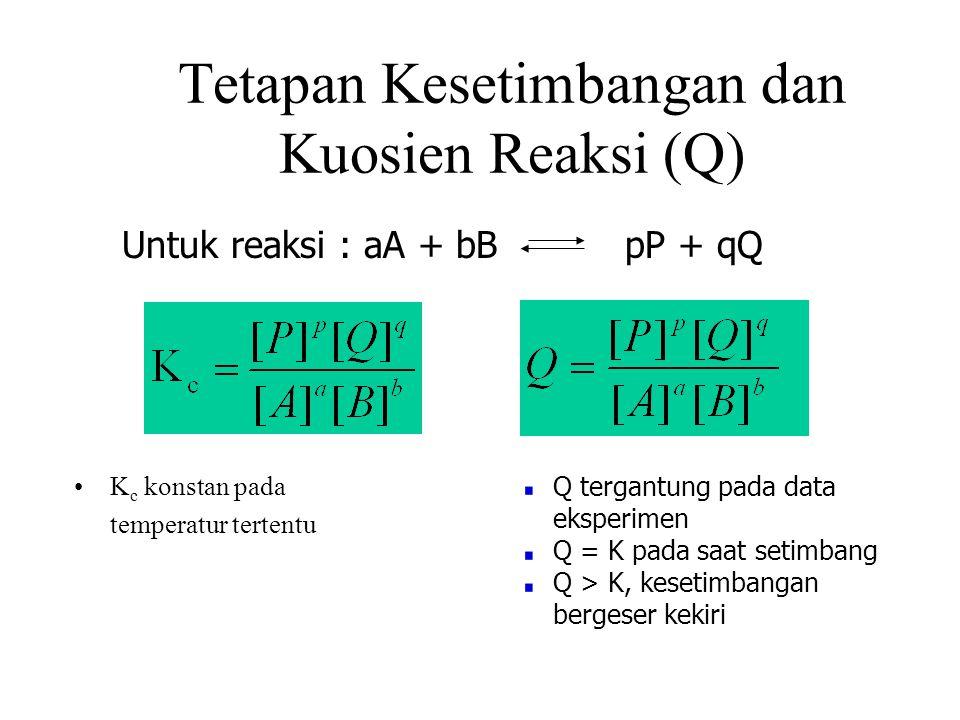 Tetapan Kesetimbangan dan Kuosien Reaksi (Q)
