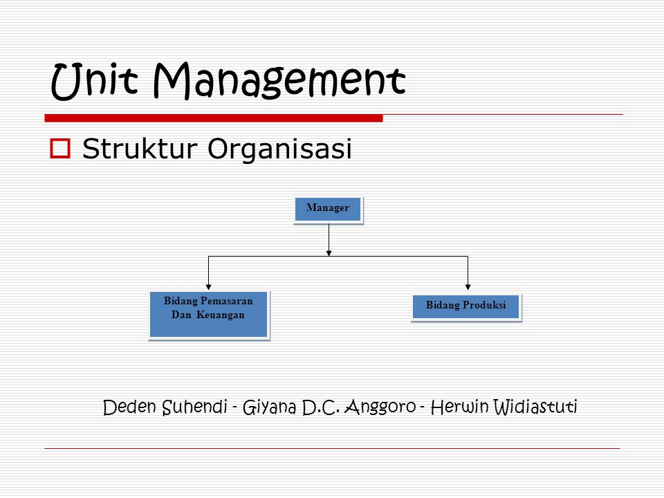 Deden Suhendi - Giyana D.C. Anggoro - Herwin Widiastuti