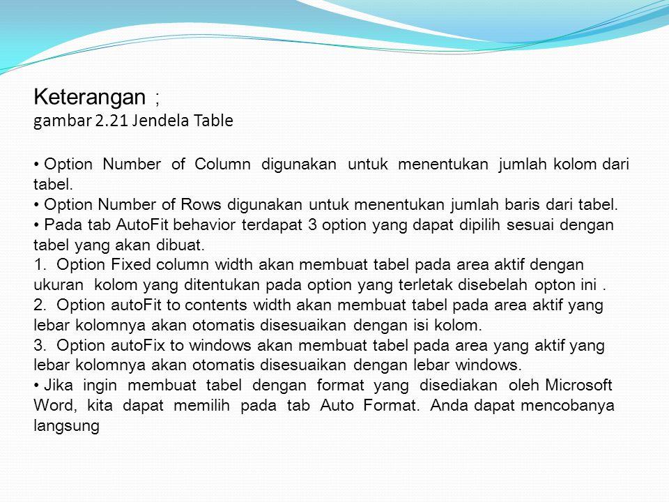 Keterangan ; gambar 2.21 Jendela Table • Option Number of Column digunakan untuk menentukan jumlah kolom dari tabel.