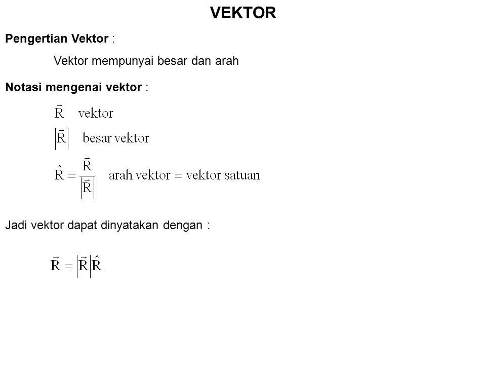 VEKTOR Pengertian Vektor : Vektor mempunyai besar dan arah