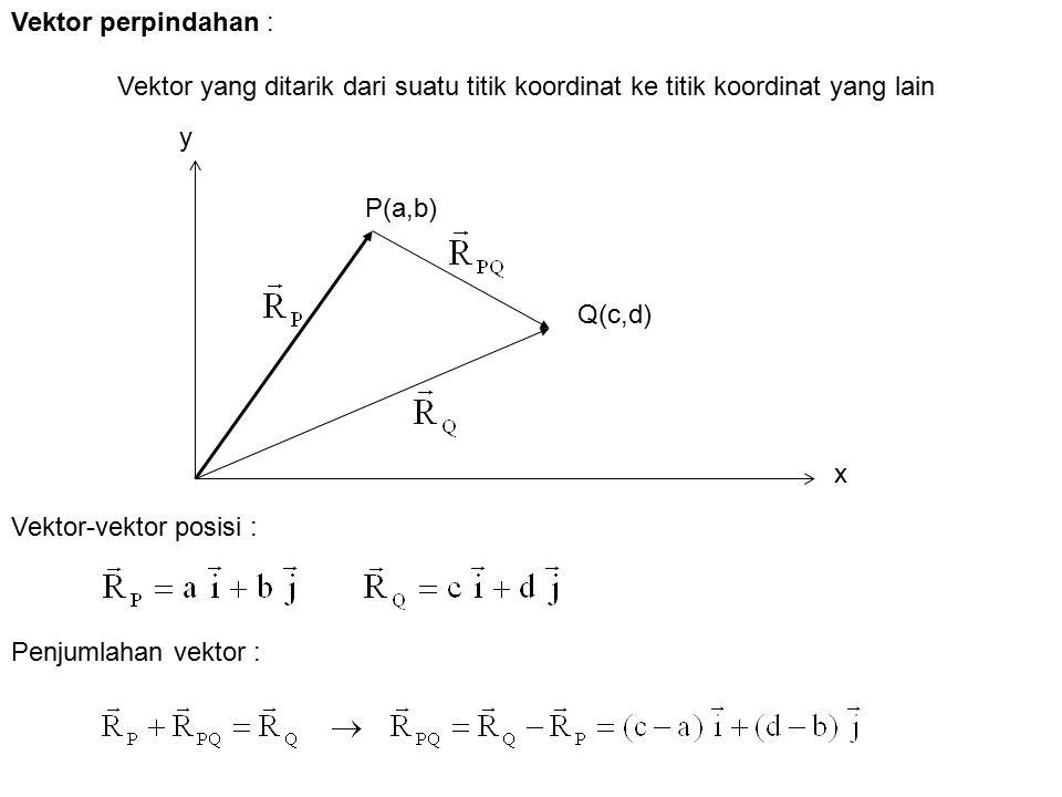 Vektor perpindahan : Vektor yang ditarik dari suatu titik koordinat ke titik koordinat yang lain. y.