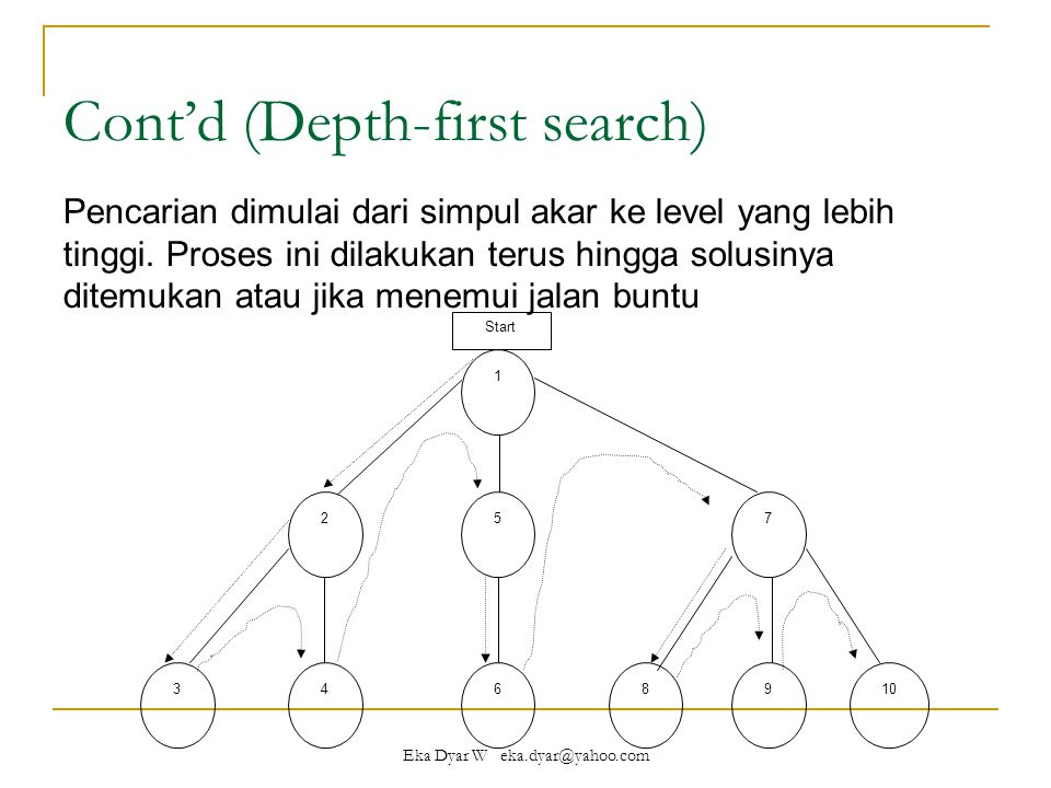 Cont'd (Depth-first search)