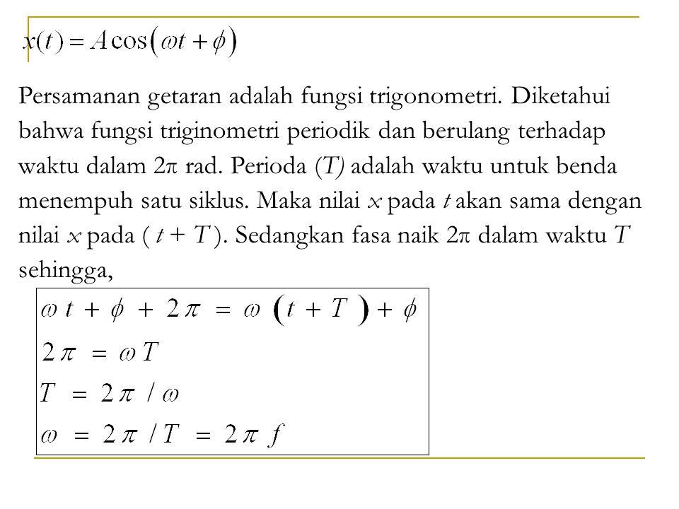 Persamanan getaran adalah fungsi trigonometri