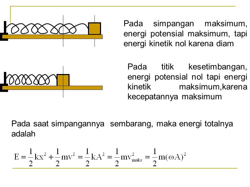 Pada simpangan maksimum, energi potensial maksimum, tapi energi kinetik nol karena diam