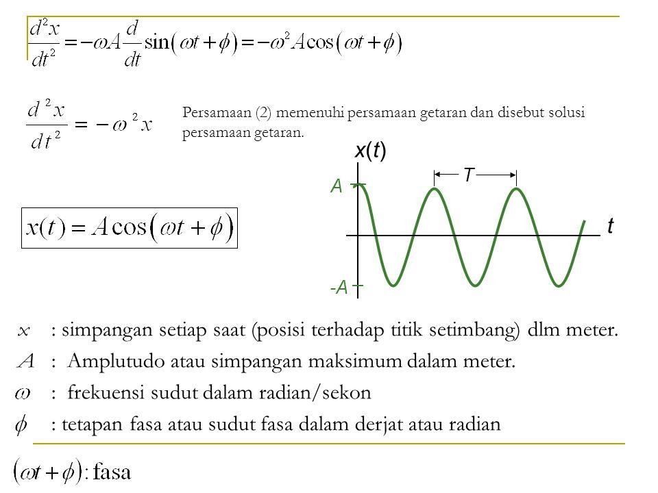 x : simpangan setiap saat (posisi terhadap titik setimbang) dlm meter.