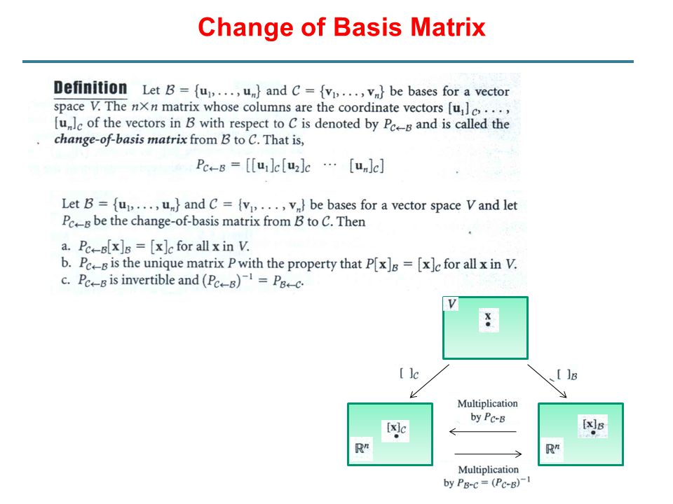 Change of Basis Matrix