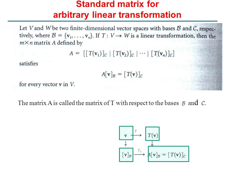 arbitrary linear transformation