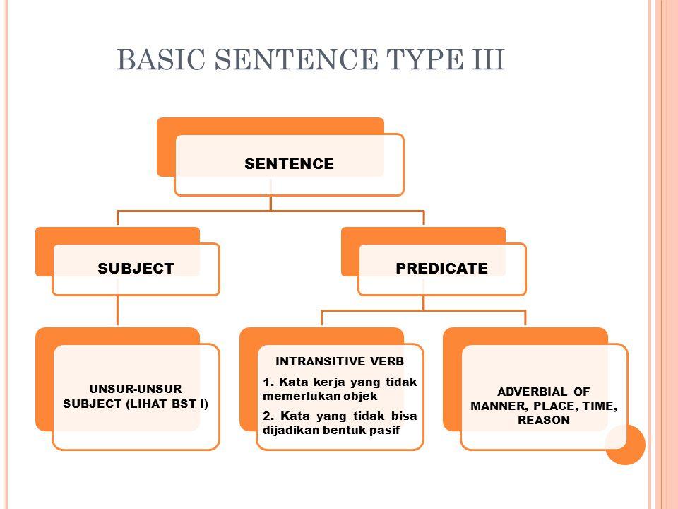 BASIC SENTENCE TYPE III