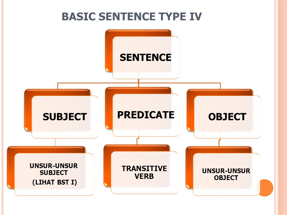 BASIC SENTENCE TYPE IV SENTENCE SUBJECT PREDICATE OBJECT