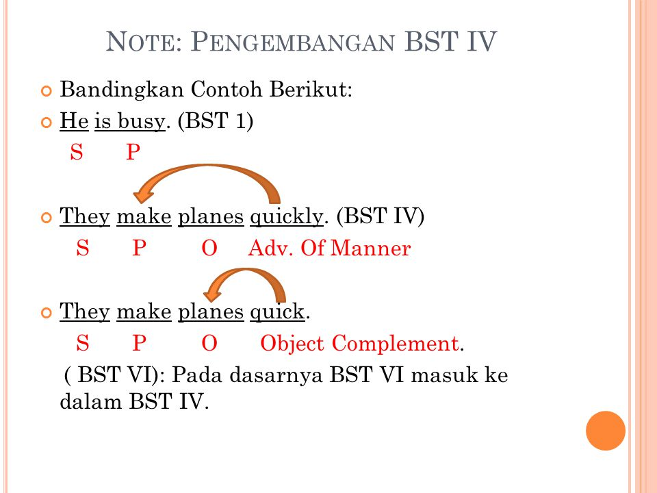 Note: Pengembangan BST IV