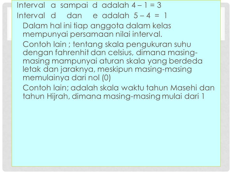 Interval a sampai d adalah 4 – 1 = 3 Interval d dan e adalah 5 – 4 = 1 Dalam hal ini tiap anggota dalam kelas mempunyai persamaan nilai interval.