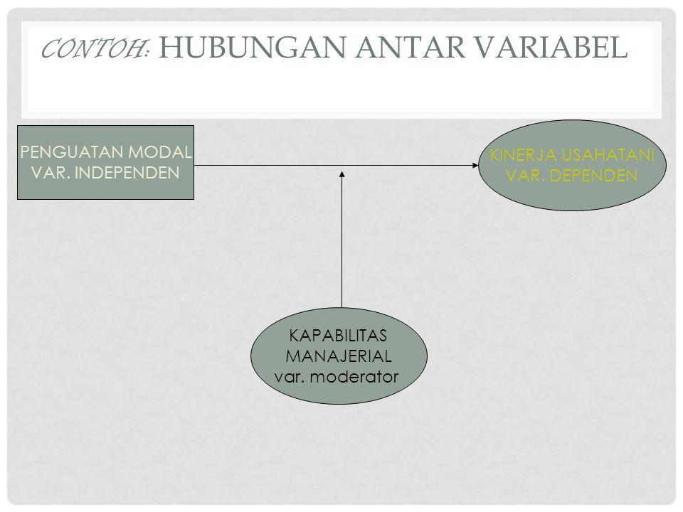 Contoh: hubungan antar variabel