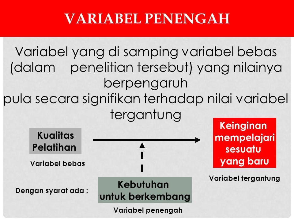 pula secara signifikan terhadap nilai variabel tergantung