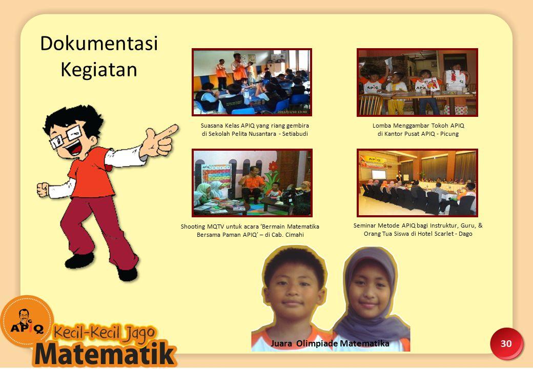 Juara Matematika Sekolah