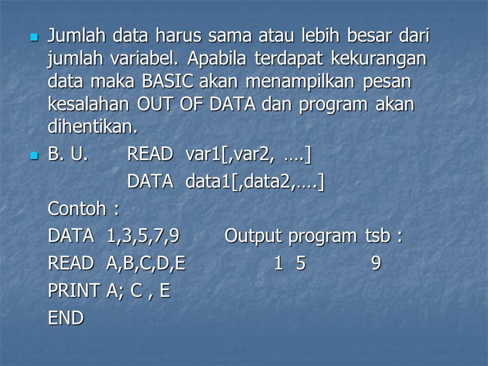Jumlah data harus sama atau lebih besar dari jumlah variabel