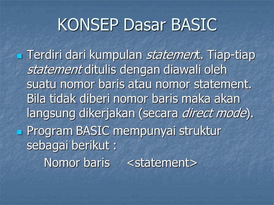 KONSEP Dasar BASIC
