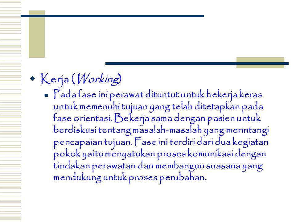 Kerja (Working)
