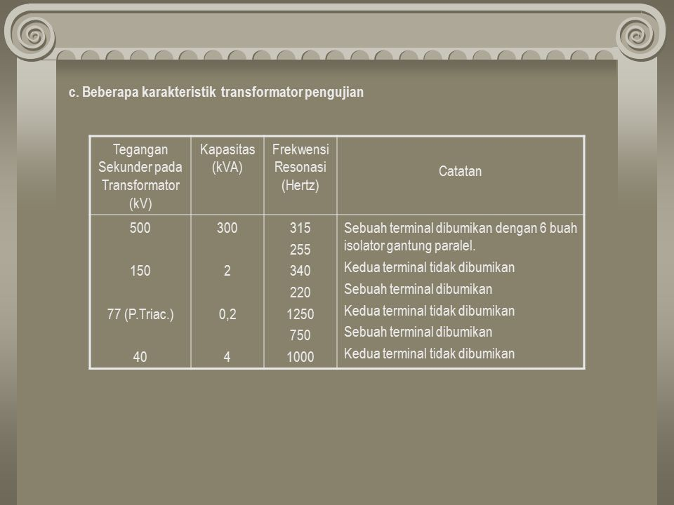 c. Beberapa karakteristik transformator pengujian