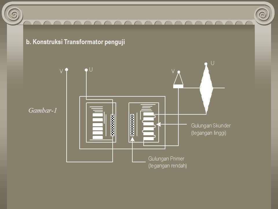 b. Konstruksi Transformator penguji
