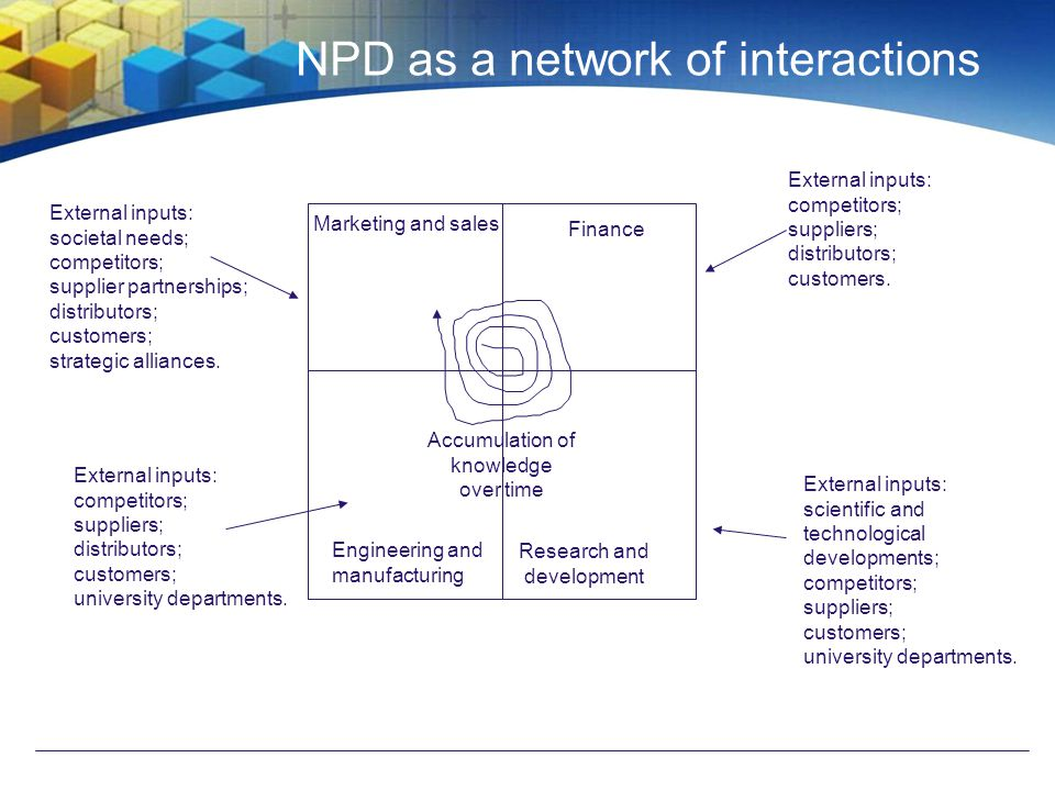 NPD as a network of interactions