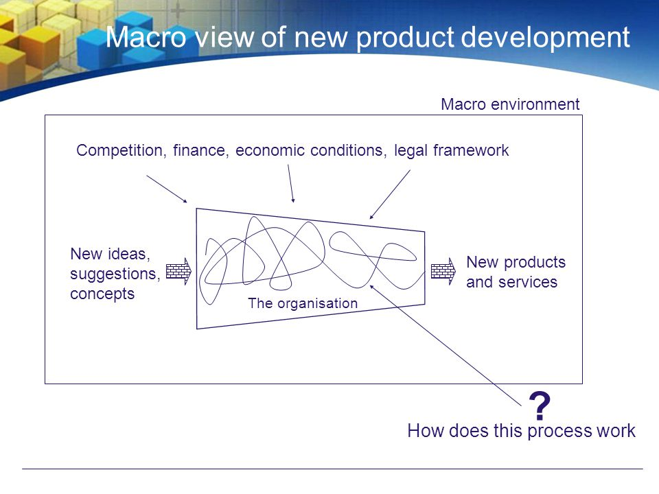 Macro view of new product development