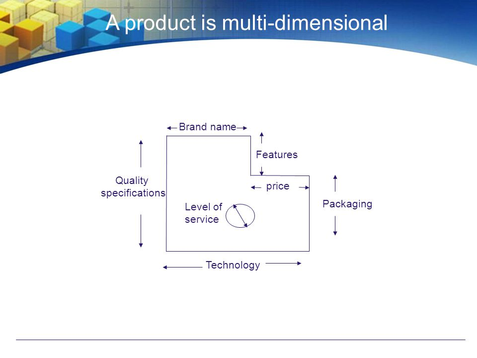 A product is multi-dimensional