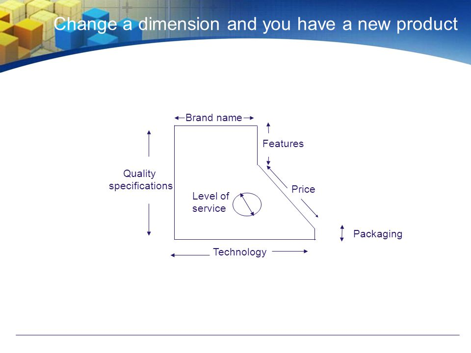Change a dimension and you have a new product