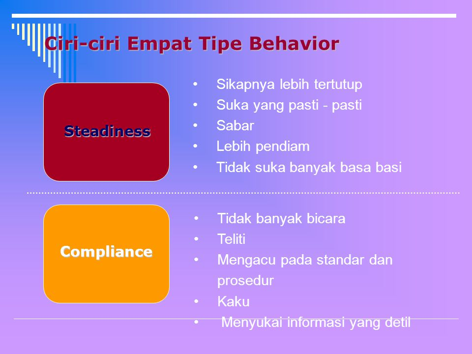 Ciri-ciri Empat Tipe Behavior