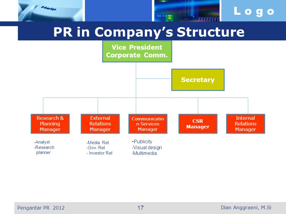 PR in Company's Structure